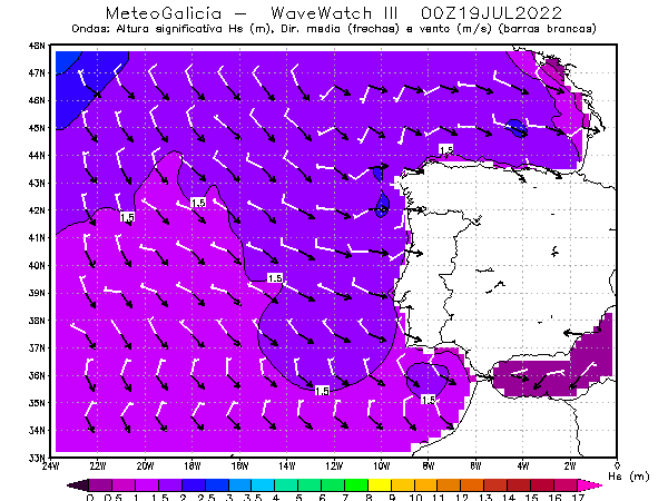 Portugal and Spain Wave Height Forecast